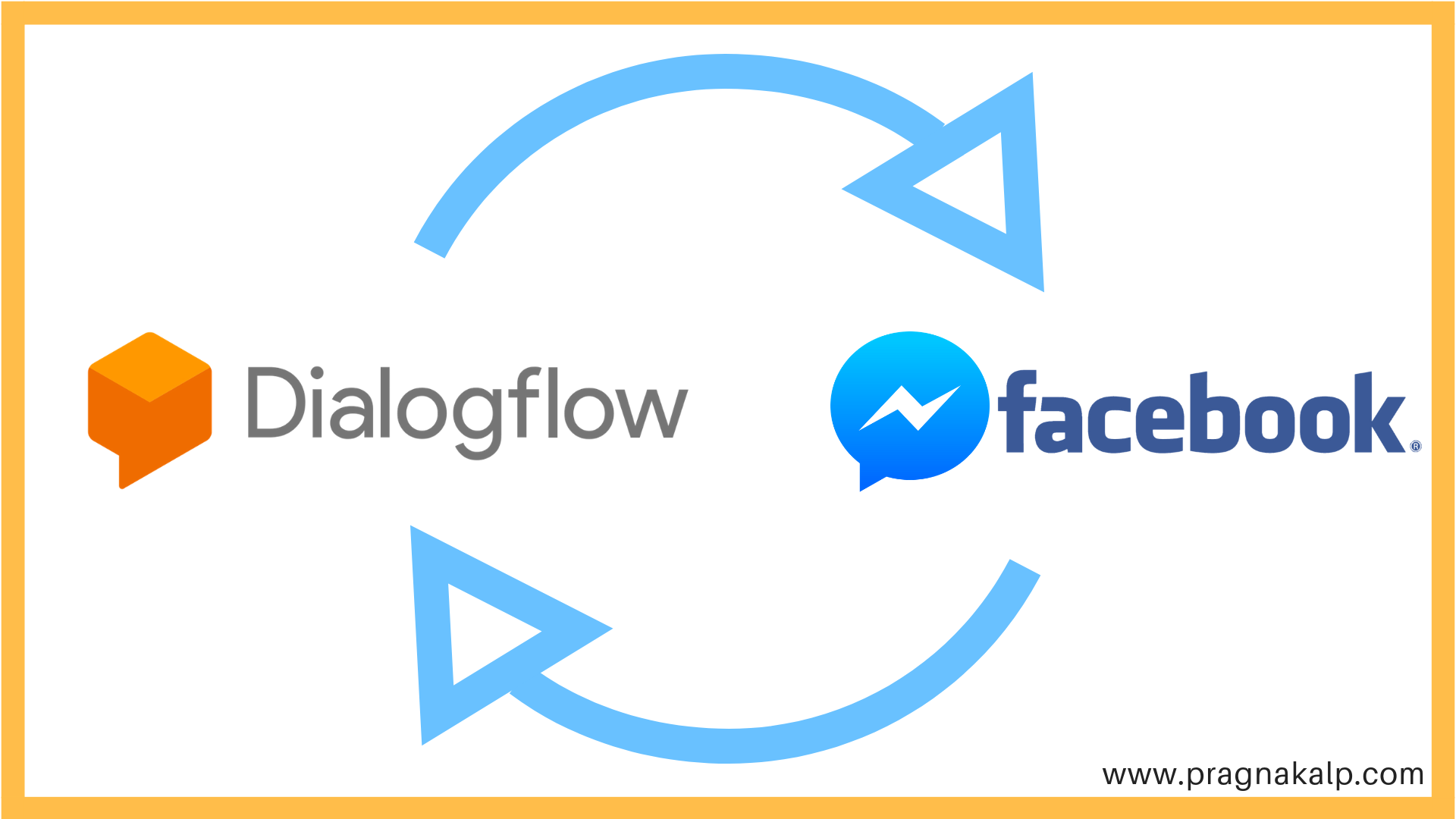 Dialogflow Tutorial - Create Facebook Messenger Bot Using Dialogflow