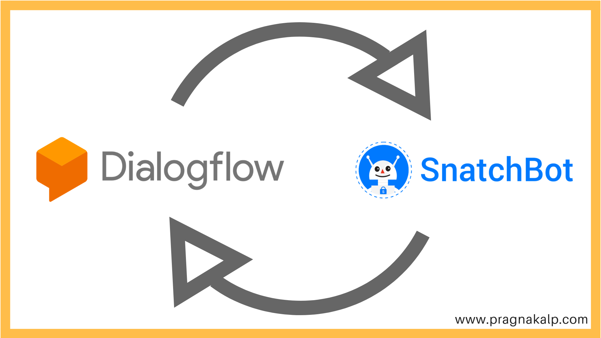 Dialogflow Snatchbot Integrator using Python (Flask)
